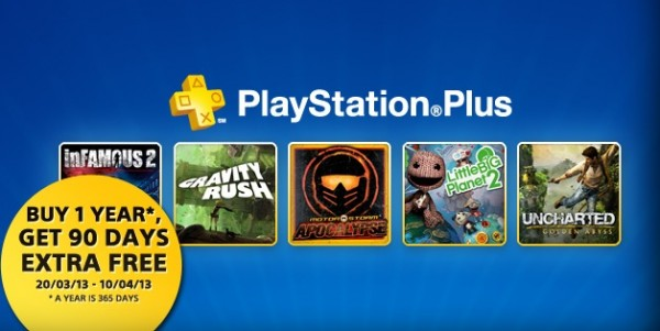 PS+ Discount