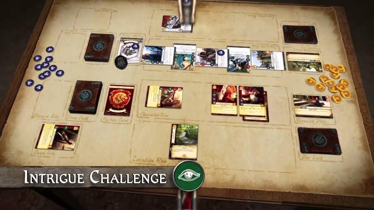 intrigue challenge